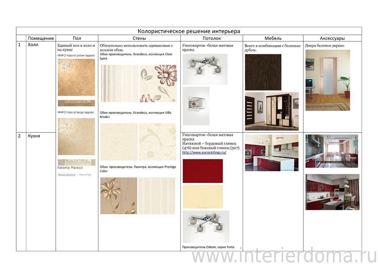 Разработка колористического решения дизайн проекта