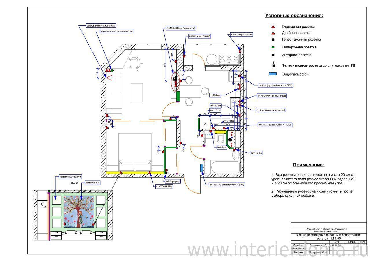 Обозначения водопровода на схемах
